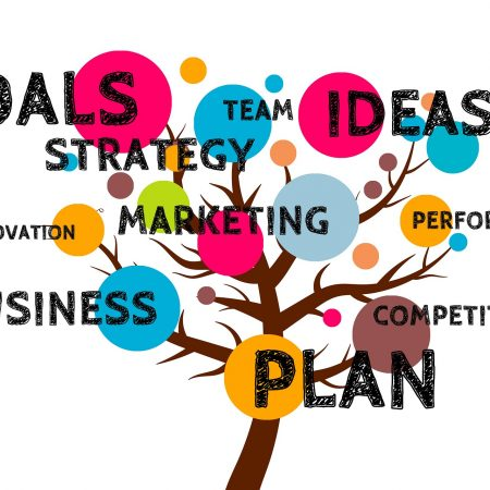 Poslovni Coaching – Matrica Uspeha 2